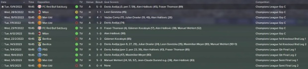 clresults