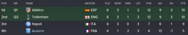 Euro table.jpg