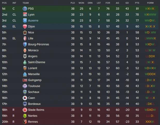 league table.jpg